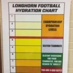 urine chart from UT